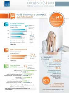 chiffre-Ecommerce-marche-internet-2013-01