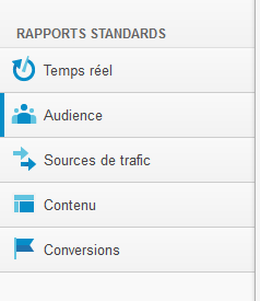 Google Analytics - Rapports Standards