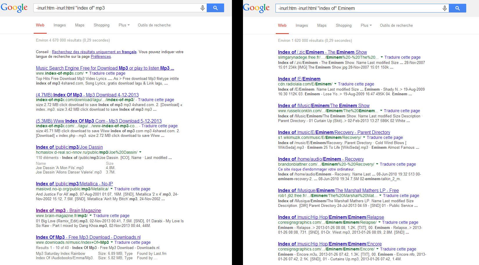 Google Trick - In Url
